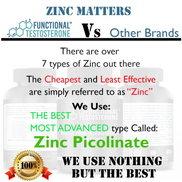 THe difference between different Zincs